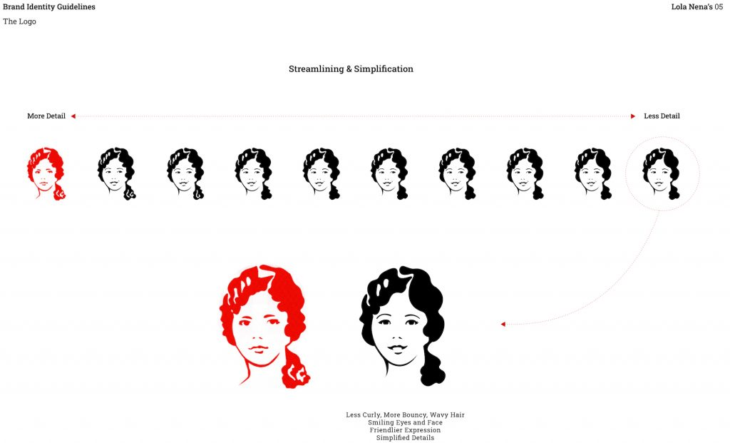 Morfosis Design started with Lola Nena's portrait in the logo